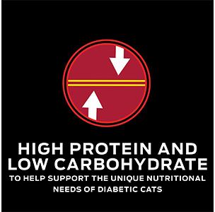 Purina Pro Plan Veterinary Dietetic Management High Protien Cat Food
